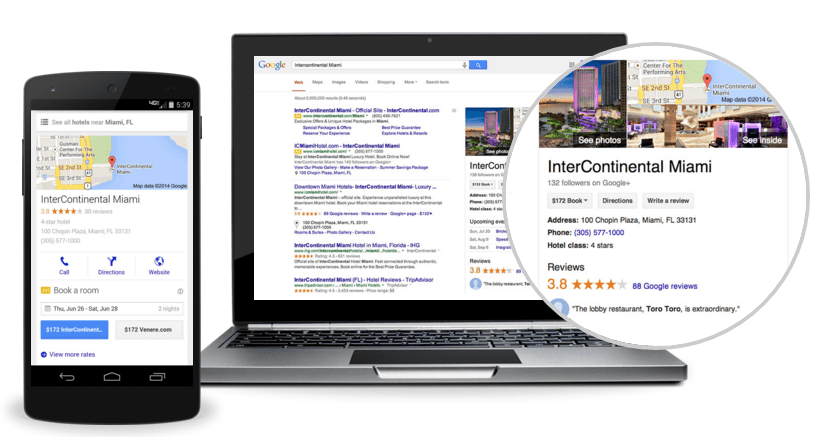 google_hotel_ads